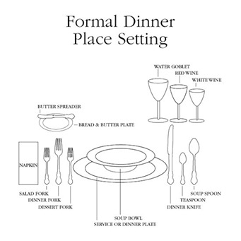 Leia\'s Culinary Treasures: Table Setting Etiquette