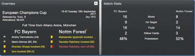 Bayern - Forest