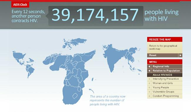 AIDS clock by UNFPA