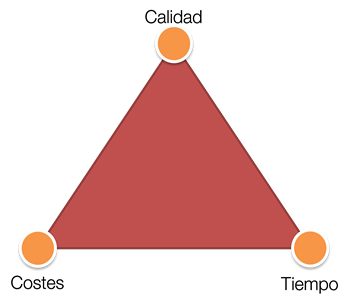 Triangulo_Lean
