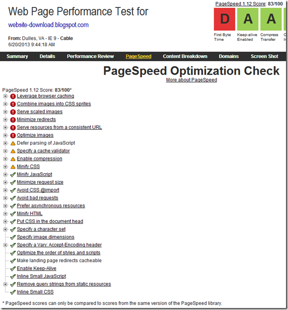 PageSpeed analysis blog web design
