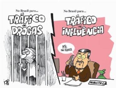 traficos de drogas e de influencia