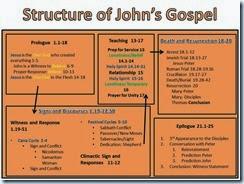 John Chart