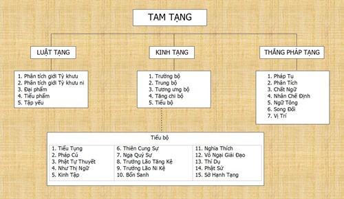 he-thong-bieu-do-phat-giao (4)