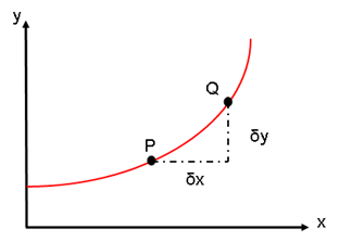 STPM Further Mathematics T: 6.6