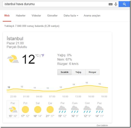 google-hava-durumu