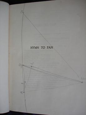 magick-diagram