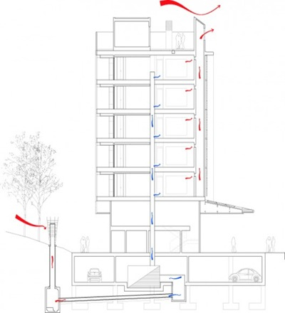 sistema-geotermia-edificio-solar