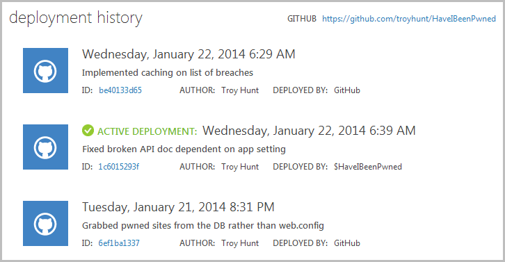 Deployment history for the website