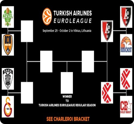 euroleague PAOK