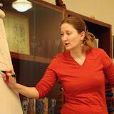 Мастер-класс Элины Камаевой по фотографии.