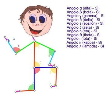 angolinoD