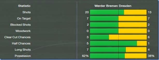 match stats[5]