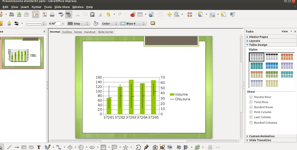 LibreOffice 3.5.4 Impress