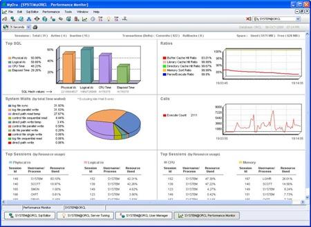 MyOra - Performance Monitor [clique para ampliar]