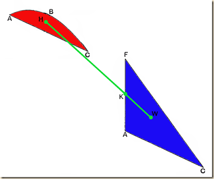 Archimedes.Method.P1.2.2.ag