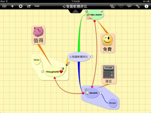 iPad mindmap app-13