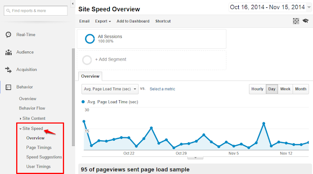 Site Speed.png