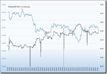 05-19-14-Chart-2