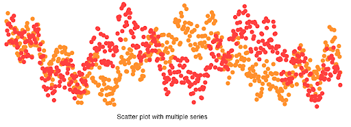 Rickshaw Scatter plot with multiple series
