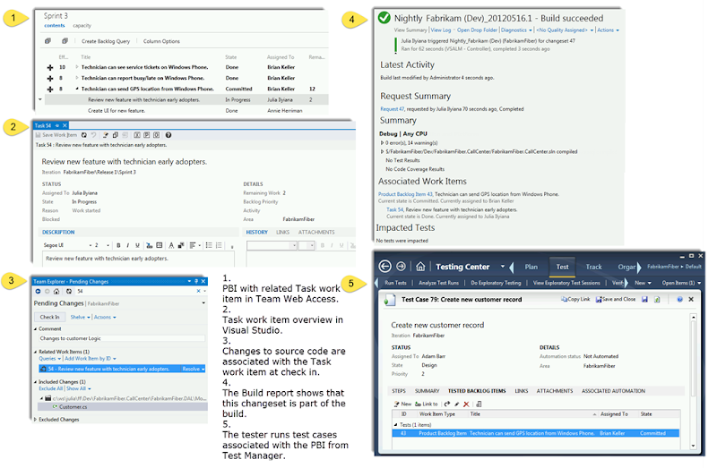 Visual Studio ALM - Traceability from User Requirement to Tests