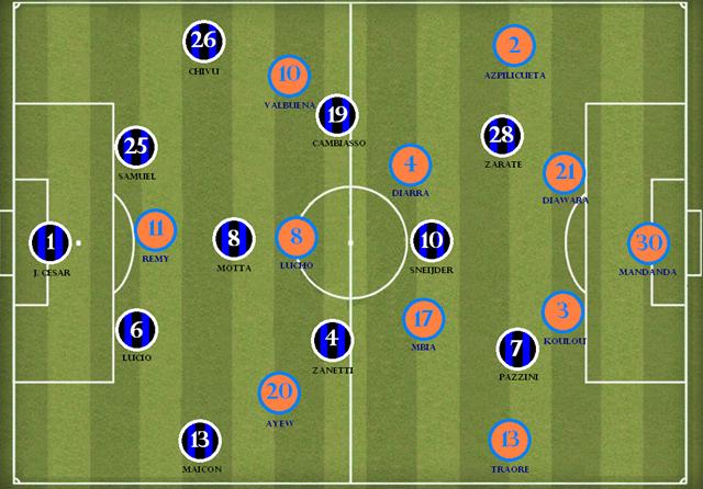 Inter x Marseille