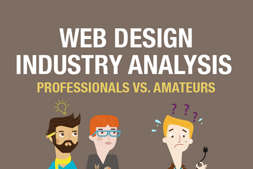 web design industry analysis