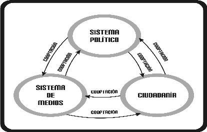 1-sistema2
