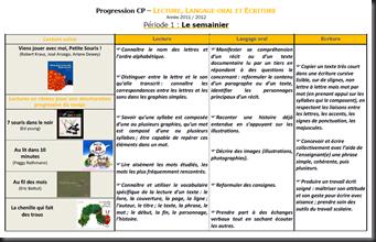 Progression Lecture P1CP