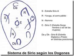 Sirio_dogones