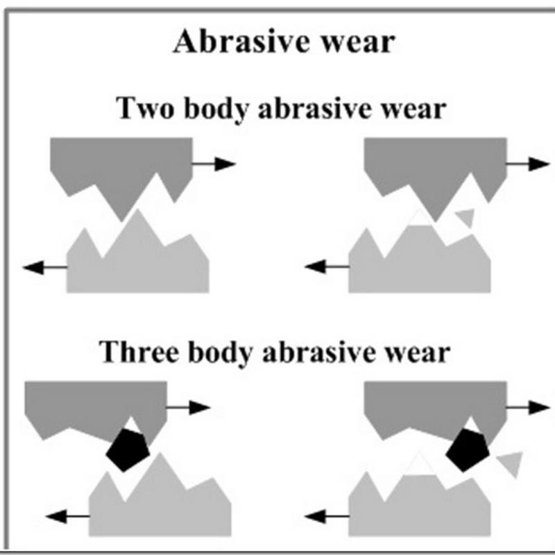 Mechanisms of wear