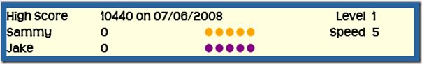SilverNibbles Scoreboard