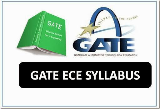 gate syllabus