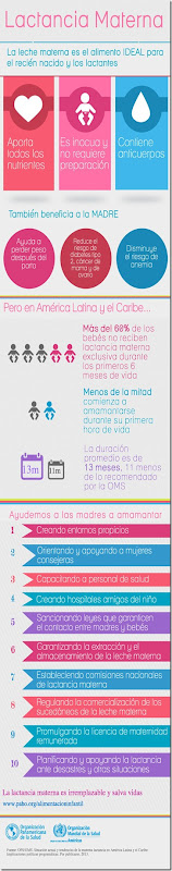 infografia-lactancia-esp