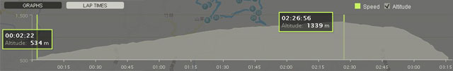 map_altitude.jpg