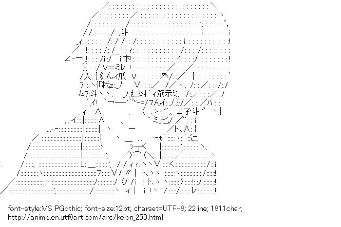 [AA]Manabe Nodoka (Keion!)