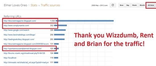 elmer loves oreo traffic as of june 3, 2011 B