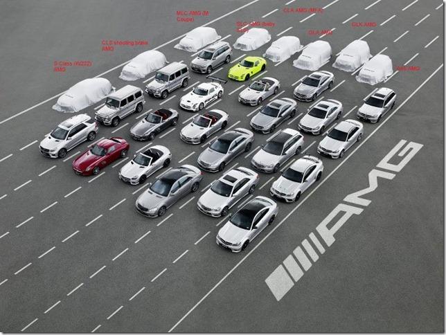 AMG revela teaser de oito modelos futuros