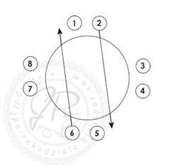 JPo- wzory kumihimo-start1