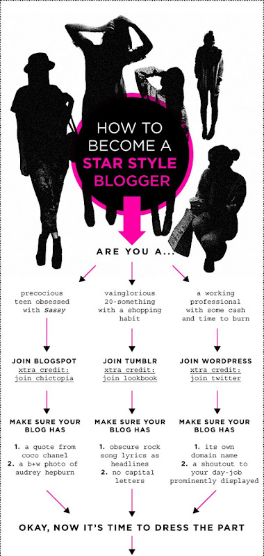 how-to-become-a-star-style-blogger