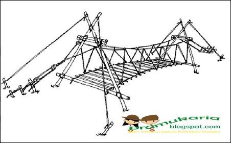 jembatan-suspensi