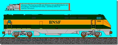 BNSF P42-8