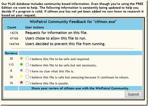 winpatrolcommunity