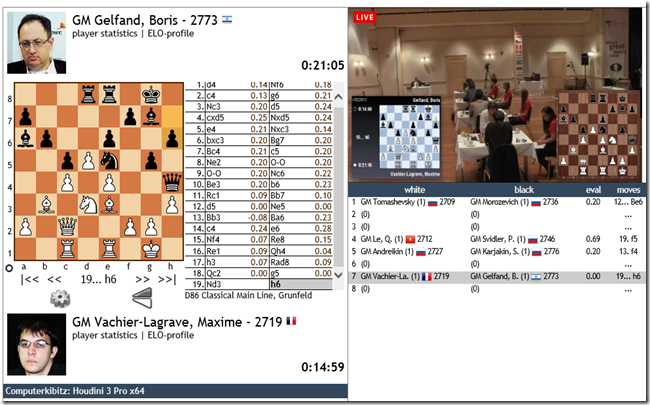Vachier-Lagrave vs Gelfand, game 3, rd 4, Tromso WC 2013