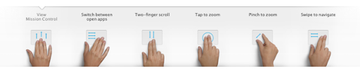 MultiTouchGestures-2011-07-1-15-12.png