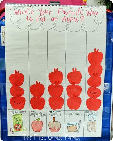 appleweek18