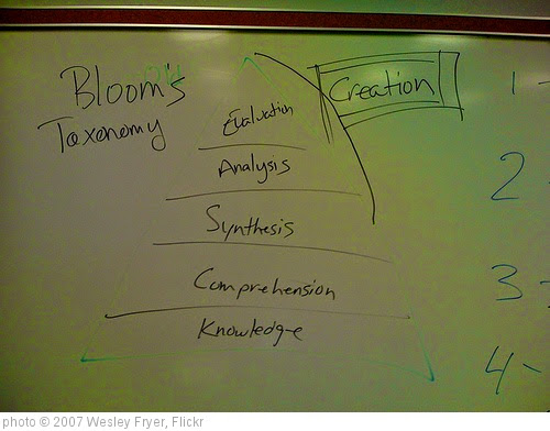'Bloom's Taxonomy' photo (c) 2007, Wesley Fryer - license: https://creativecommons.org/licenses/by-sa/2.0/