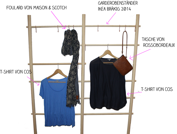 GarderobestaenderText