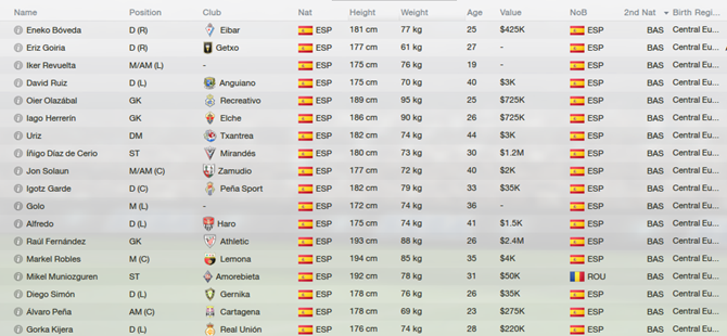 Sorting by Second nationality column in FM 13