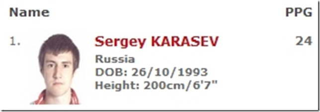 sub19_russia_karasev